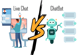 Definitive Guide on How To Choose The Best Live Chat Software